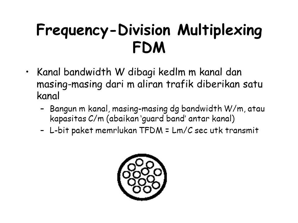 Frequency-Division Multiplexing FDM Kanal bandwidth W dibagi kedlm m kanal dan masing-masing dari m aliran trafik diberikan satu kanal –Bangun m kanal, masing-masing dg bandwidth W/m, atau kapasitas C/m (abaikan 'guard band' antar kanal) –L-bit paket memrlukan TFDM = Lm/C sec utk transmit