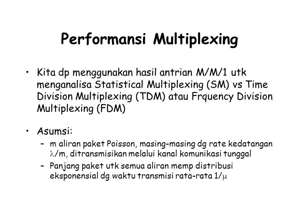 Performansi Multiplexing Kita dp menggunakan hasil antrian M/M/1 utk menganalisa Statistical Multiplexing (SM) vs Time Division Multiplexing (TDM) atau Frquency Division Multiplexing (FDM) Asumsi: –m aliran paket Poisson, masing-masing dg rate kedatangan /m, ditransmisikan melalui kanal komunikasi tunggal –Panjang paket utk semua aliran memp distribusi eksponensial dg waktu transmisi rata-rata 1/ 