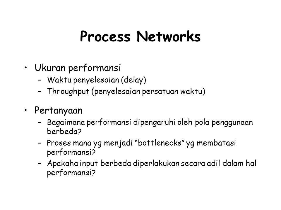 Process Networks Ukuran performansi –Waktu penyelesaian (delay) –Throughput (penyelesaian persatuan waktu) Pertanyaan –Bagaimana performansi dipengaruhi oleh pola penggunaan berbeda.