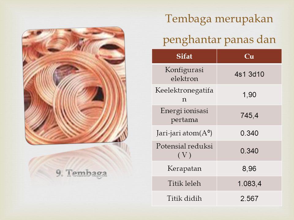 Tembaga merupakan penghantar panas dan listrik yang sangat baik.