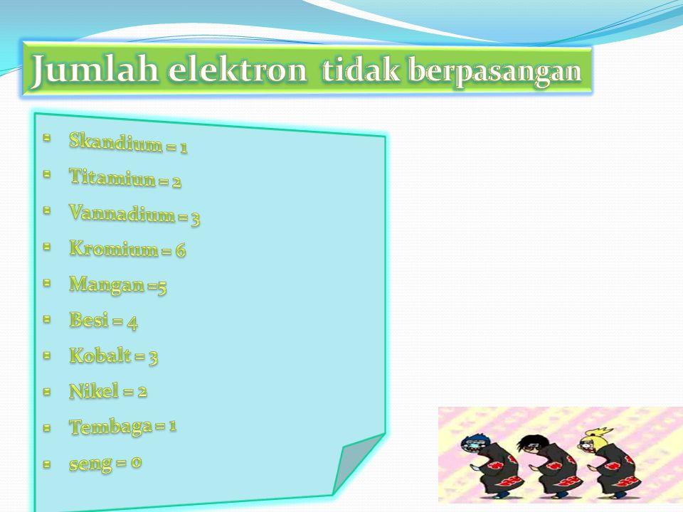 1.Kegunaan Titanium Ø Sebagai bahan kontruksi, karena mempunyai sifat fisik 1.