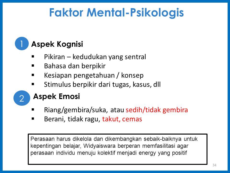 34 Faktor Mental-Psikologis 1 Aspek Kognisi  Pikiran – kedudukan yang sentral  Bahasa dan berpikir  Kesiapan pengetahuan / konsep  Stimulus berpik