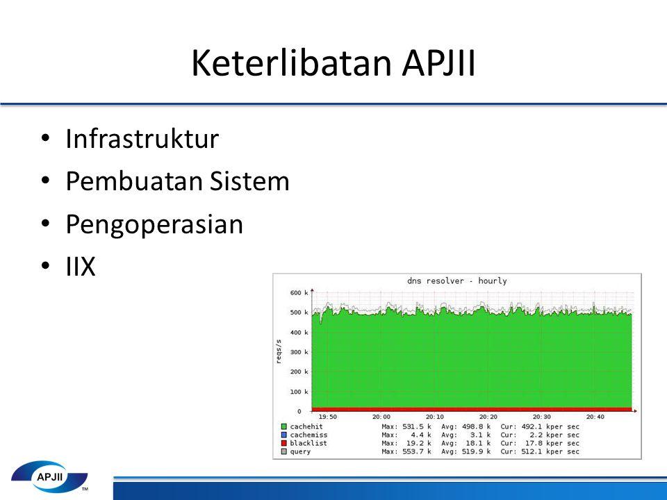 Keterlibatan APJII Infrastruktur Pembuatan Sistem Pengoperasian IIX