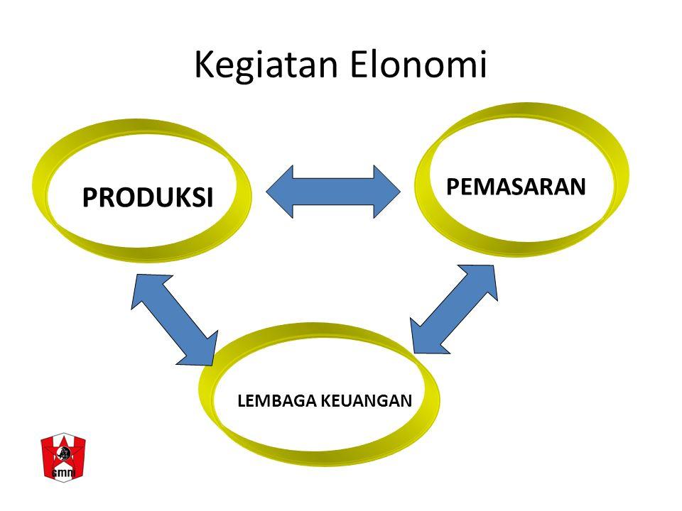 EKONOMI BERDIKARI (pidato Bung Karno 17 Agustus 1965) Konsep Tri Sakti: berdaulat politik, berdikari di bidang ekonomi, berkepribadian dalam bebudaya.