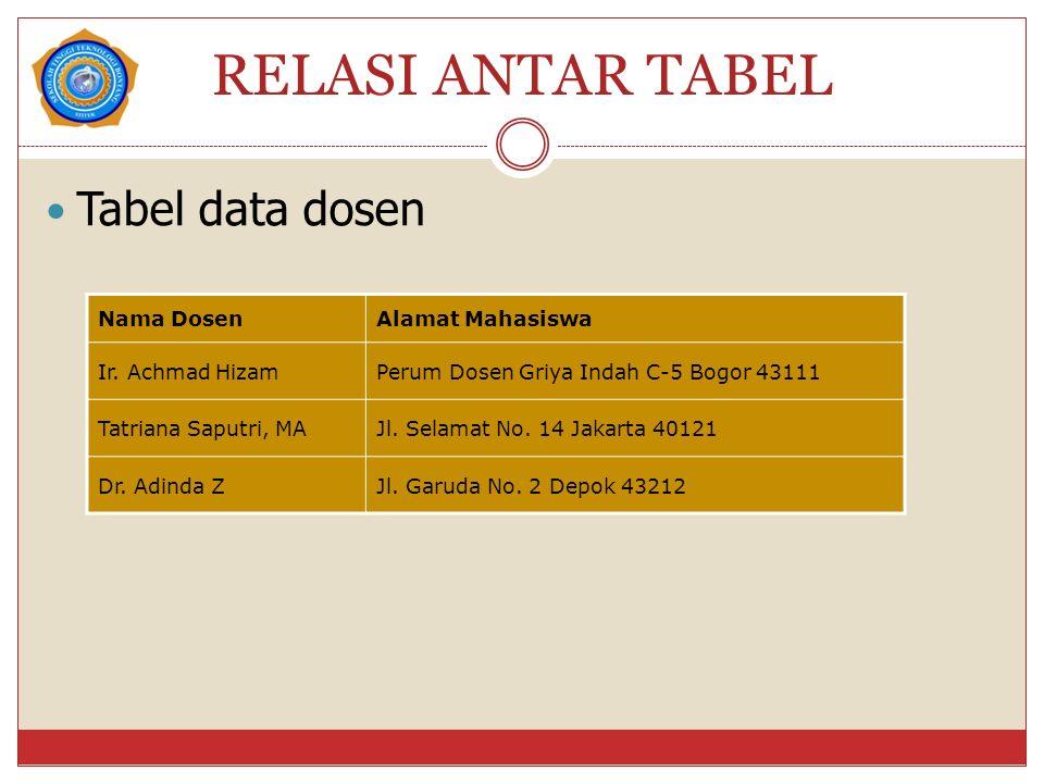 RELASI ANTAR TABEL Tabel data dosen Nama DosenAlamat Mahasiswa Ir. Achmad HizamPerum Dosen Griya Indah C-5 Bogor 43111 Tatriana Saputri, MAJl. Selamat