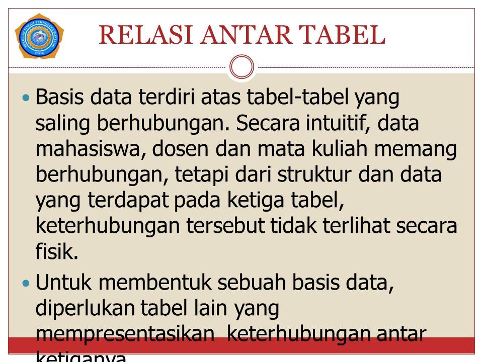 RELASI ANTAR TABEL Basis data terdiri atas tabel-tabel yang saling berhubungan.