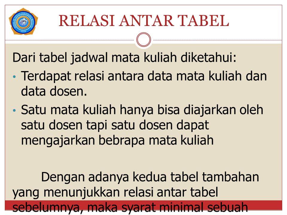 RELASI ANTAR TABEL Dari tabel jadwal mata kuliah diketahui: Terdapat relasi antara data mata kuliah dan data dosen. Satu mata kuliah hanya bisa diajar