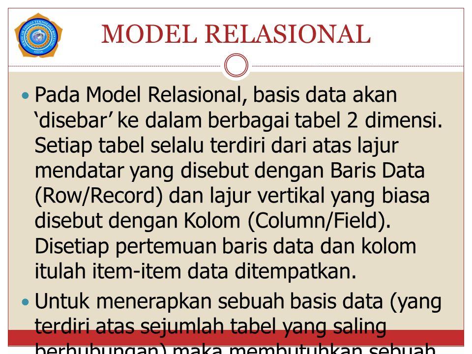 MODEL RELASIONAL Pada Model Relasional, basis data akan 'disebar' ke dalam berbagai tabel 2 dimensi. Setiap tabel selalu terdiri dari atas lajur menda