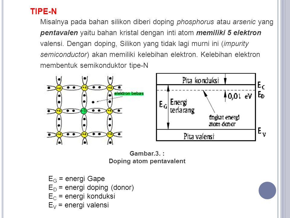TIPE-N Misalnya pada bahan silikon diberi doping phosphorus atau arsenic yang pentavalen yaitu bahan kristal dengan inti atom memiliki 5 elektron valensi.