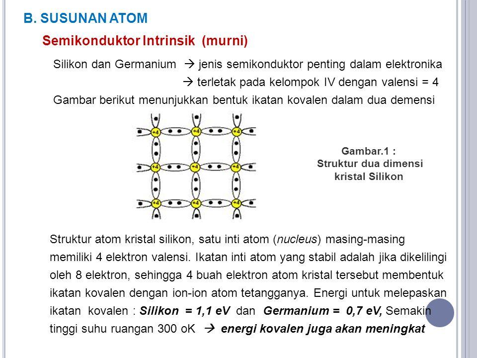 B. SUSUNAN ATOM Semikonduktor Intrinsik (murni) Silikon dan Germanium  jenis semikonduktor penting dalam elektronika  terletak pada kelompok IV deng