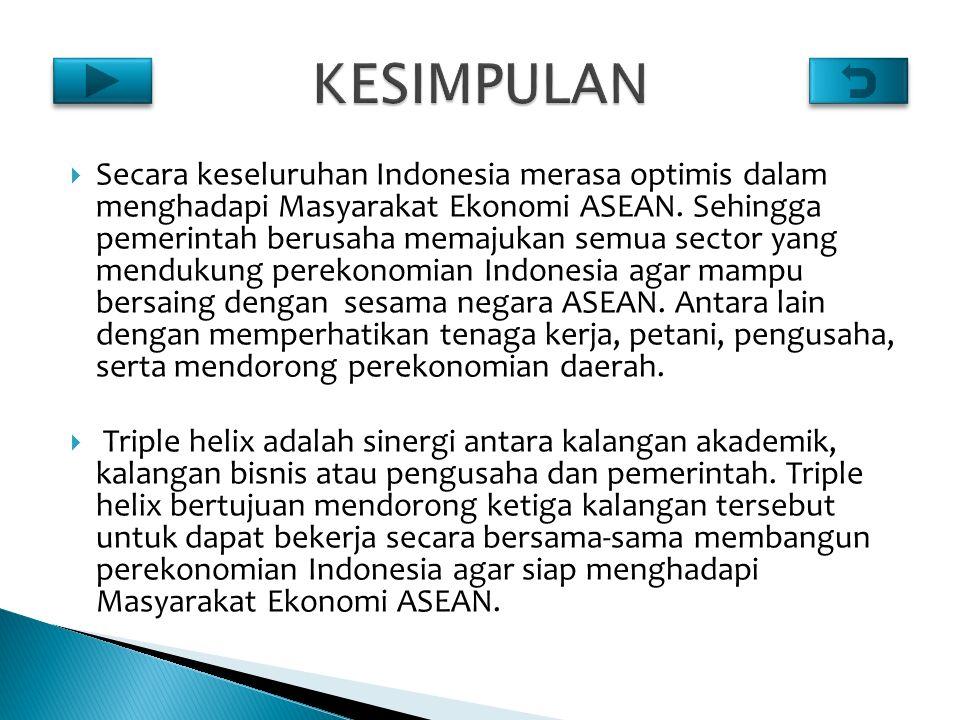  Secara keseluruhan Indonesia merasa optimis dalam menghadapi Masyarakat Ekonomi ASEAN.
