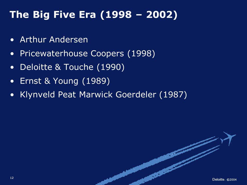 Deloitte. ©2004 12 Arthur Andersen Pricewaterhouse Coopers (1998) Deloitte & Touche (1990) Ernst & Young (1989) Klynveld Peat Marwick Goerdeler (1987)
