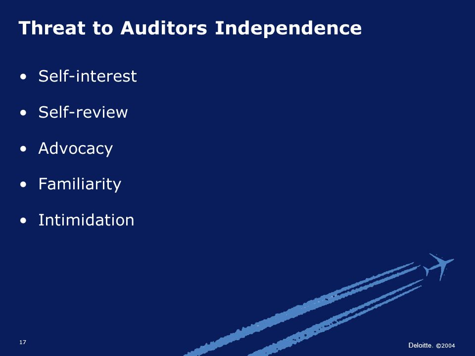 Deloitte. ©2004 17 Self-interest Self-review Advocacy Familiarity Intimidation Threat to Auditors Independence