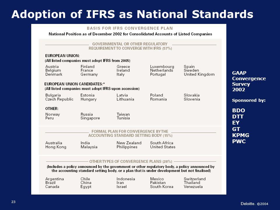 Deloitte. ©2004 23 Adoption of IFRS as National Standards GAAP Convergence Survey 2002 Sponsored by: BDO DTT EY GT KPMG PWC
