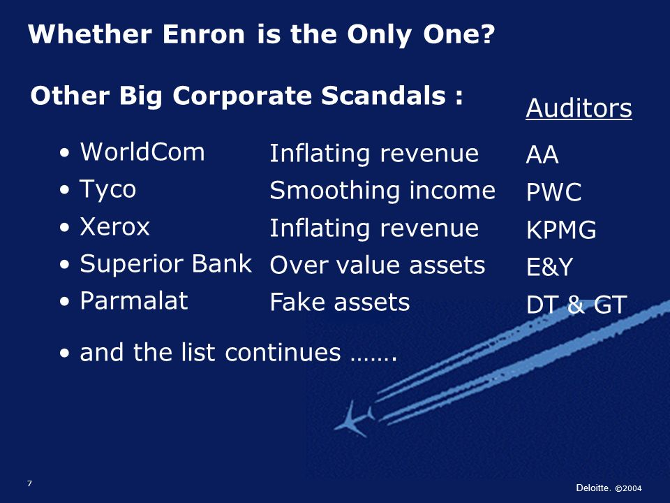 Deloitte.©2004 7 Whether Enron is the Only One.