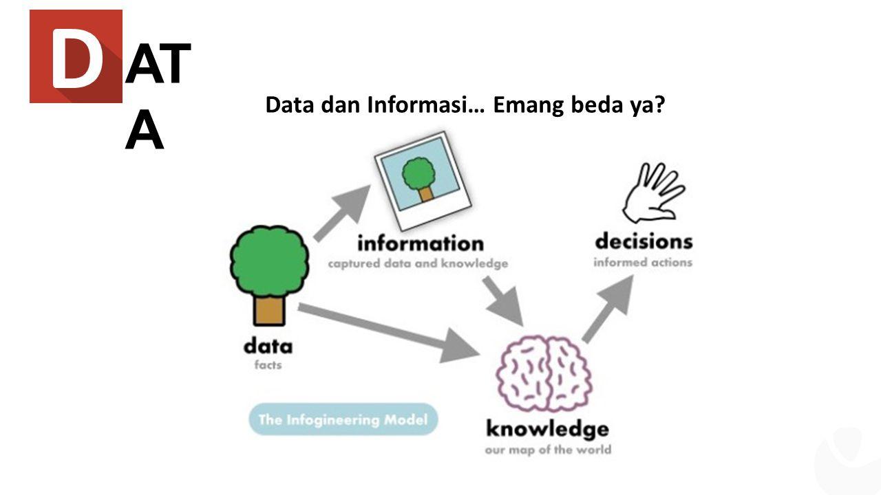 AT A Data dan Informasi… Emang beda ya