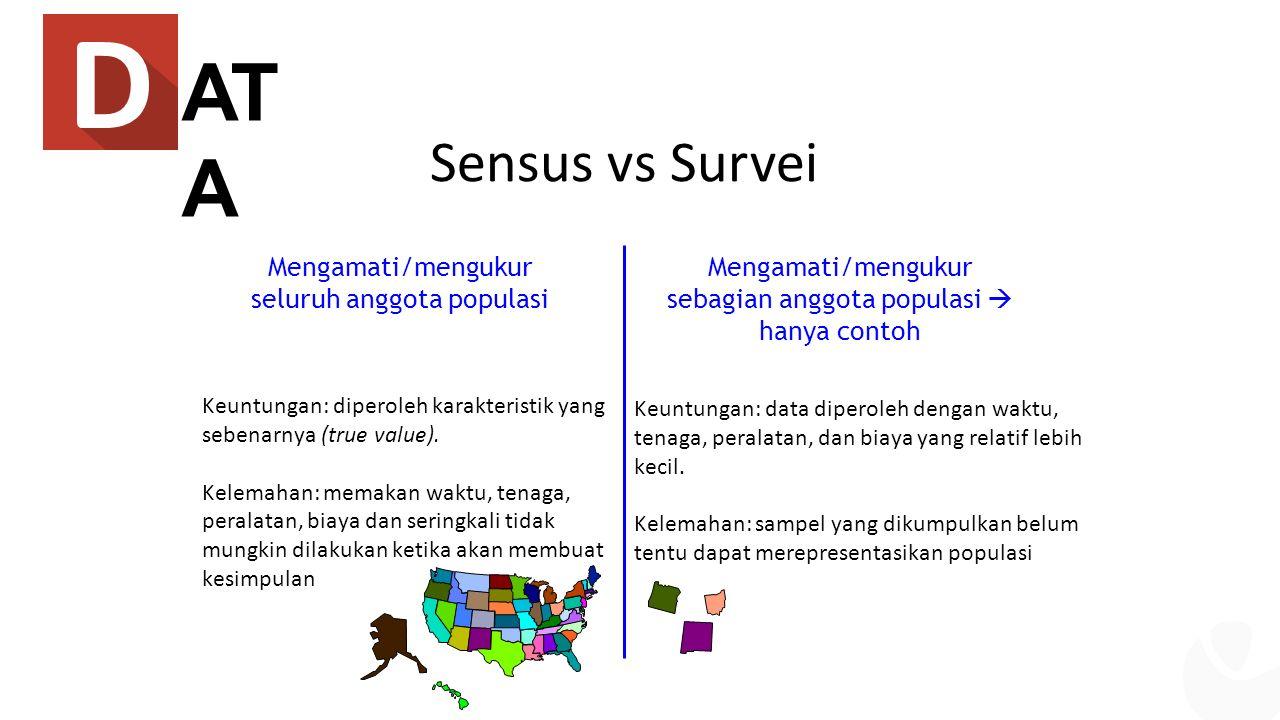 AT A Sensus vs Survei Mengamati/mengukur seluruh anggota populasi Mengamati/mengukur sebagian anggota populasi  hanya contoh Keuntungan: diperoleh karakteristik yang sebenarnya (true value).