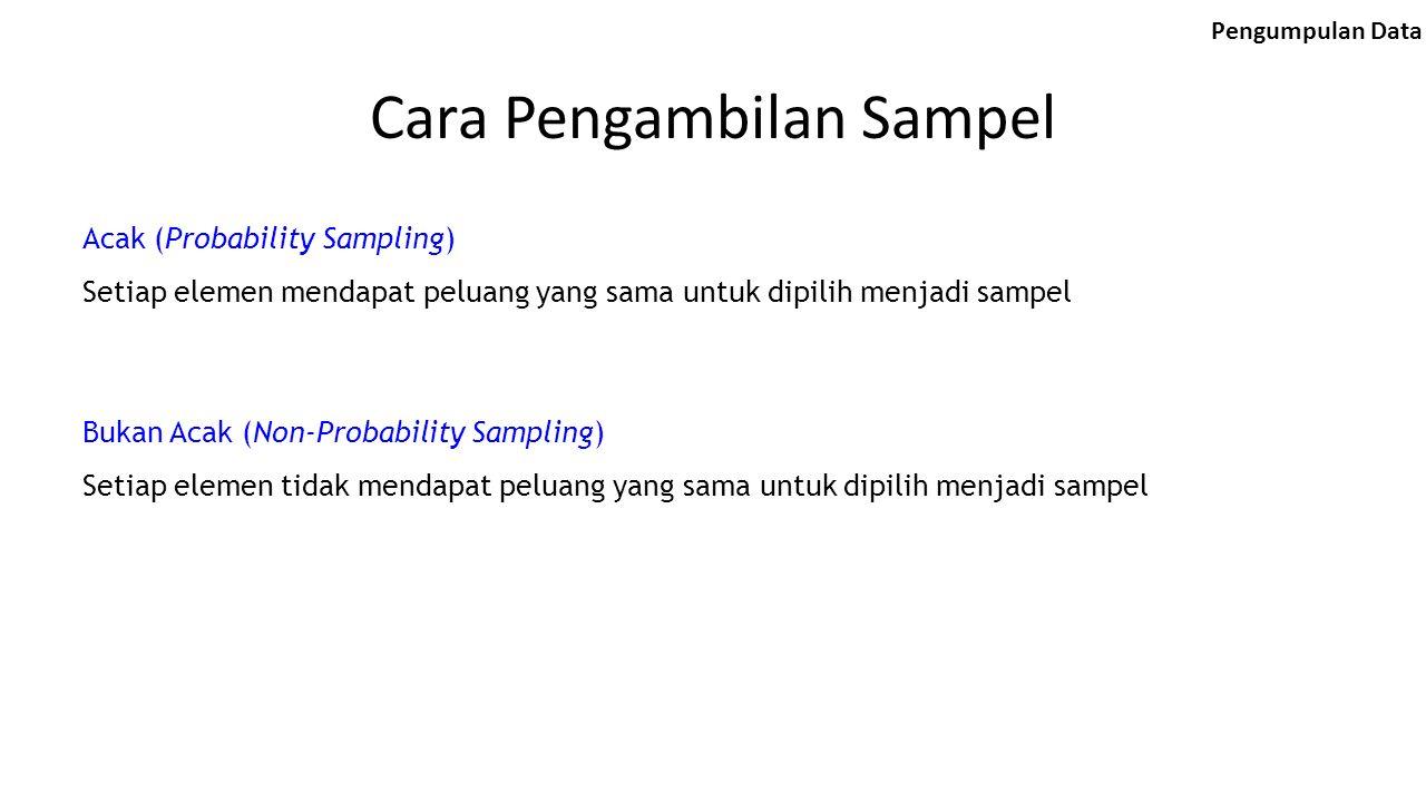 Cara Pengambilan Sampel Acak (Probability Sampling) Setiap elemen mendapat peluang yang sama untuk dipilih menjadi sampel Bukan Acak (Non-Probability Sampling) Setiap elemen tidak mendapat peluang yang sama untuk dipilih menjadi sampel Pengumpulan Data