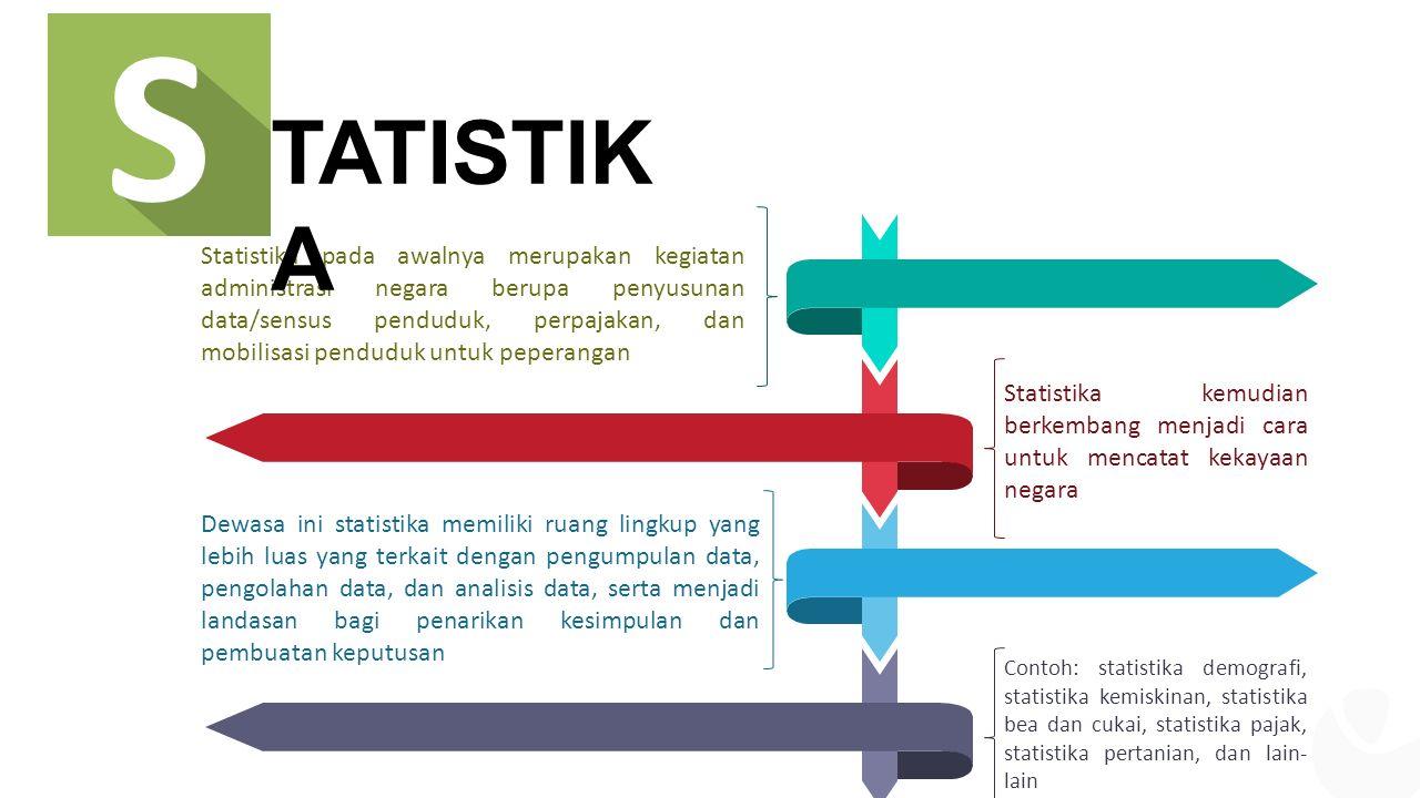 Statistika kemudian berkembang menjadi cara untuk mencatat kekayaan negara Dewasa ini statistika memiliki ruang lingkup yang lebih luas yang terkait dengan pengumpulan data, pengolahan data, dan analisis data, serta menjadi landasan bagi penarikan kesimpulan dan pembuatan keputusan Contoh: statistika demografi, statistika kemiskinan, statistika bea dan cukai, statistika pajak, statistika pertanian, dan lain- lain Statistika pada awalnya merupakan kegiatan administrasi negara berupa penyusunan data/sensus penduduk, perpajakan, dan mobilisasi penduduk untuk peperangan TATISTIK A