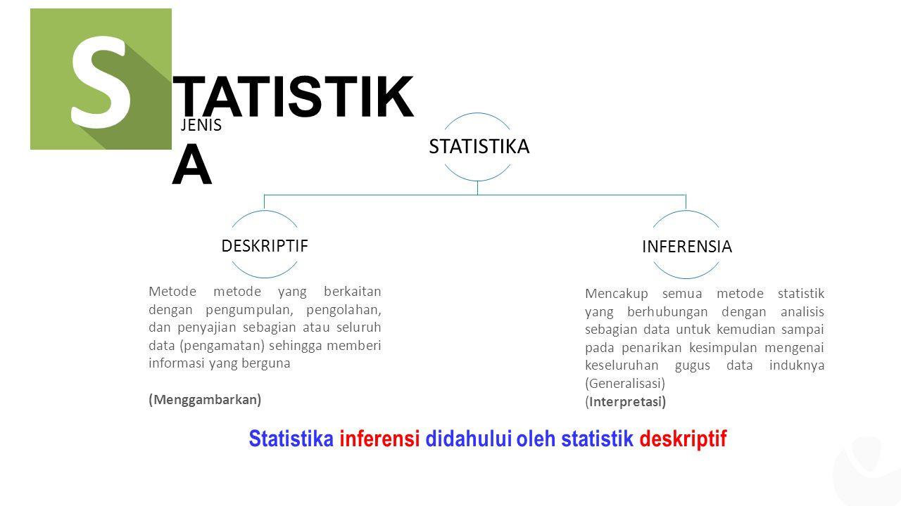 STATISTIKA TATISTIK A JENIS DESKRIPTIF INFERENSIA Metode metode yang berkaitan dengan pengumpulan, pengolahan, dan penyajian sebagian atau seluruh data (pengamatan) sehingga memberi informasi yang berguna (Menggambarkan) Mencakup semua metode statistik yang berhubungan dengan analisis sebagian data untuk kemudian sampai pada penarikan kesimpulan mengenai keseluruhan gugus data induknya (Generalisasi) (Interpretasi) Statistika inferensi didahului oleh statistik deskriptif