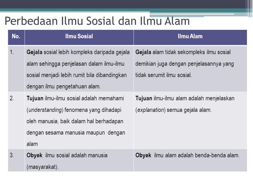 Perbedaan Ilmu Sosial dan Ilmu Alam No.Ilmu SosialIlmu Alam 1.
