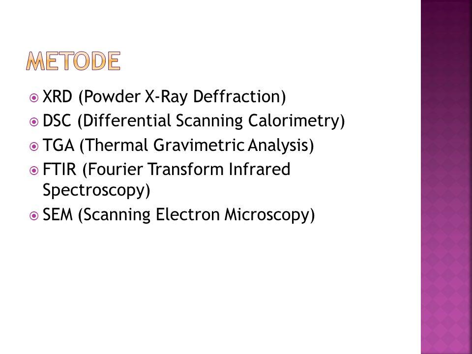  XRD (Powder X-Ray Deffraction)  DSC (Differential Scanning Calorimetry)  TGA (Thermal Gravimetric Analysis)  FTIR (Fourier Transform Infrared Spectroscopy)  SEM (Scanning Electron Microscopy)