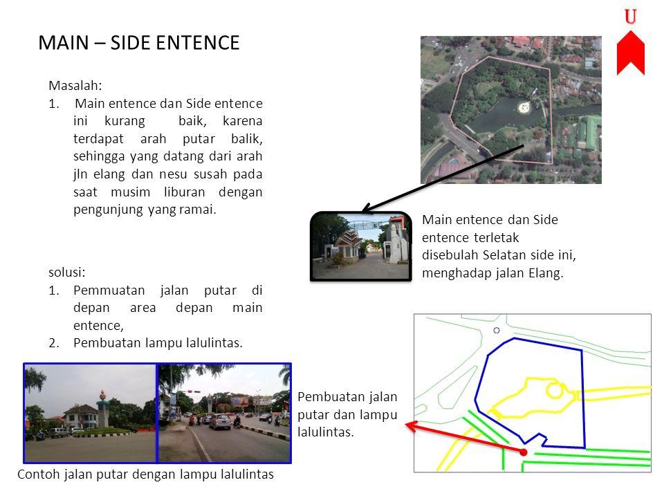 MAIN – SIDE ENTENCE Main entence dan Side entence terletak disebulah Selatan side ini, menghadap jalan Elang. U Masalah: 1.Main entence dan Side enten