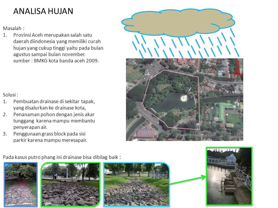 ANALISA ANGIN Angin barat Angin timur Masalah : 1.BMKG banda aceh memperkirakan, kecepatan angin maksimum di Banda Aceh yaitu 35 knot atau 65 kilometer per jam, yang datang dari arah Barat Daya dan Barat.