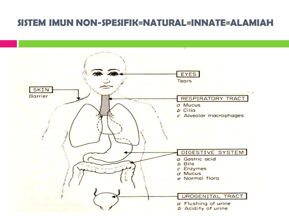 SISTEM IMUN NON-SPESIFIK=NATURAL=INNATE=ALAMIAH