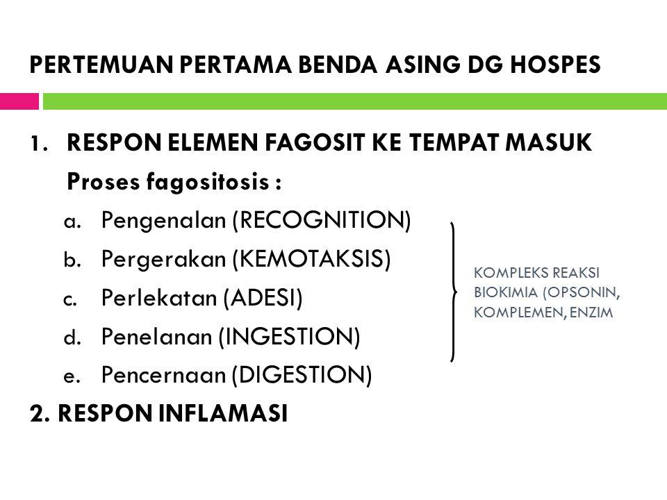 KOMPLEKS REAKSI BIOKIMIA (OPSONIN, KOMPLEMEN, ENZIM PERTEMUAN PERTAMA BENDA ASING DG HOSPES 1.