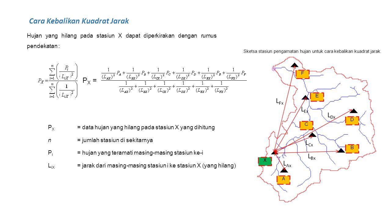 Hujan yang hilang pada stasiun X dapat diperkirakan dengan rumus pendekatan : P X = P X = data hujan yang hilang pada stasiun X yang dihitung n= jumla
