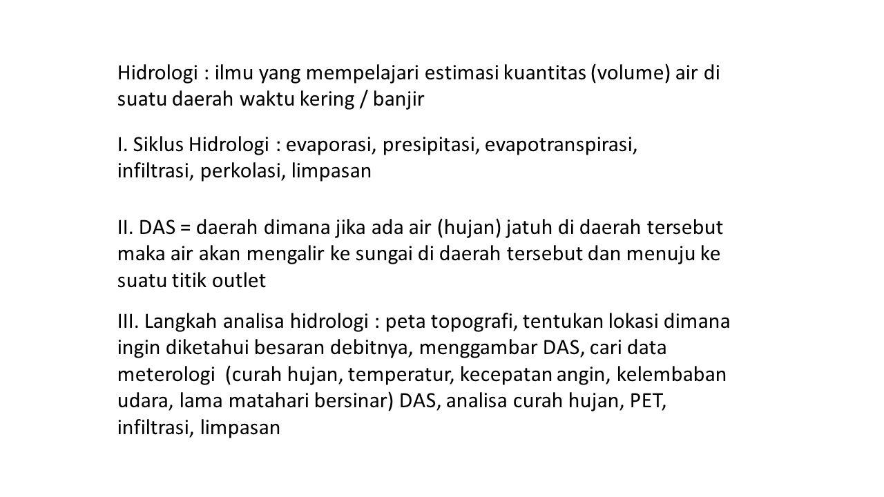 IV.Alat ukur klimatologi V. Data curah hujan.