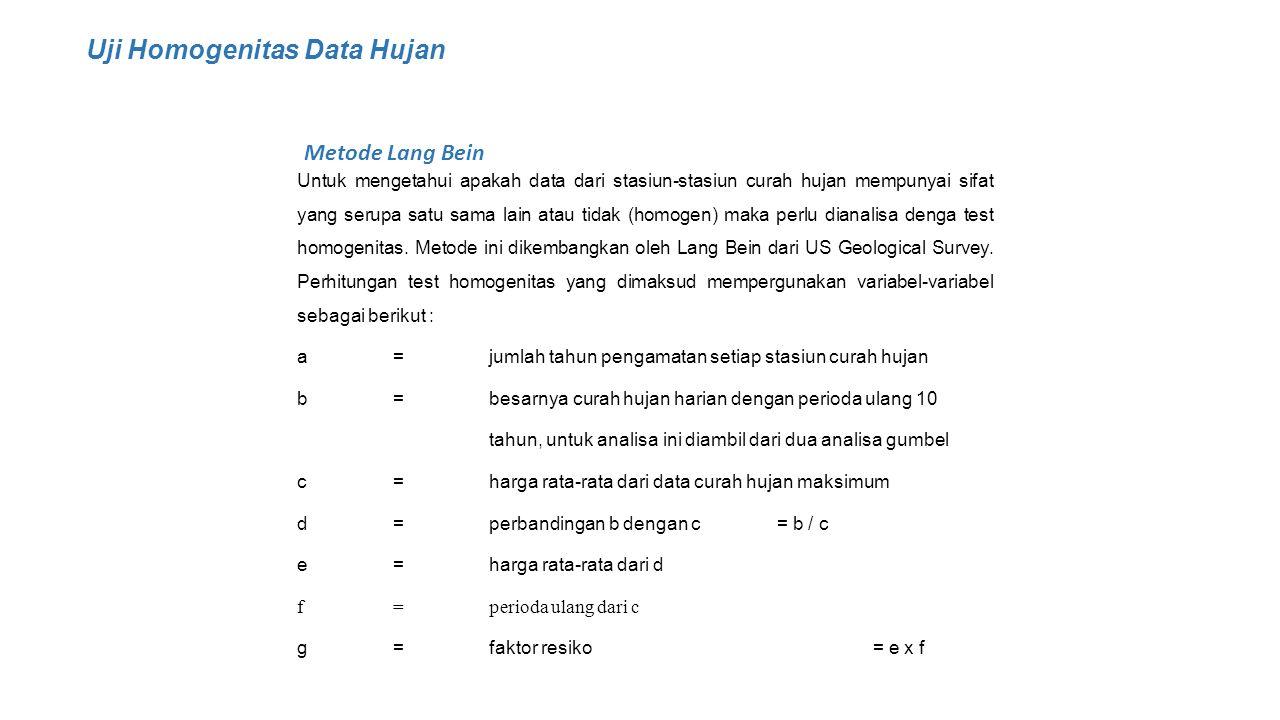 Untuk mengetahui apakah data dari stasiun-stasiun curah hujan mempunyai sifat yang serupa satu sama lain atau tidak (homogen) maka perlu dianalisa denga test homogenitas.