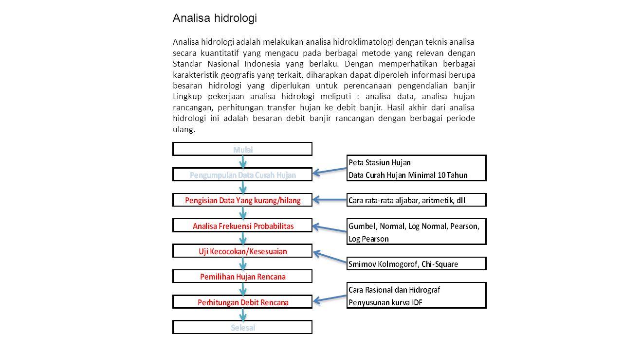 Analisa hidrologi adalah melakukan analisa hidroklimatologi dengan teknis analisa secara kuantitatif yang mengacu pada berbagai metode yang relevan de