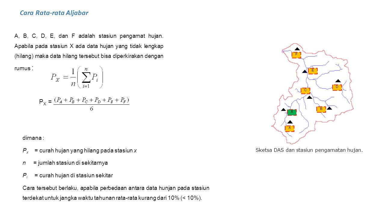 Sketsa cara Isohyet.Contoh perhitungan cara Isohyet.