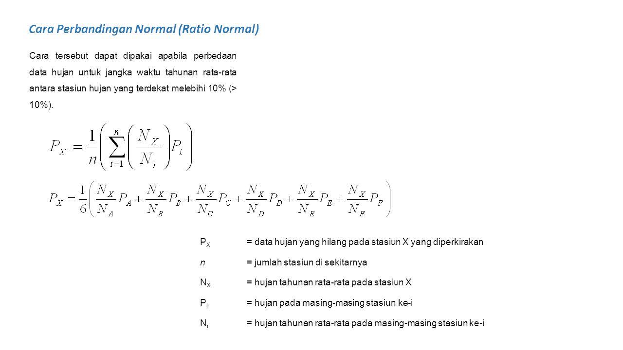 Metode Log Normal