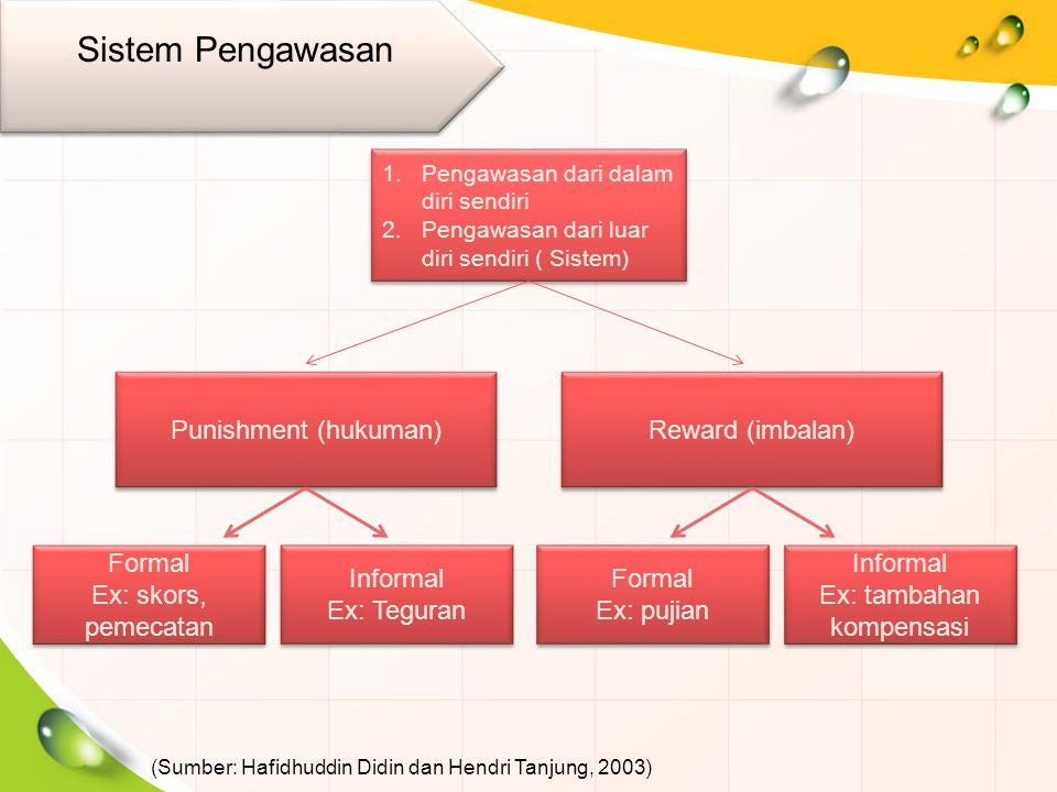 1.Pengawasan dari dalam diri sendiri 2.Pengawasan dari luar diri sendiri ( Sistem) 1.Pengawasan dari dalam diri sendiri 2.Pengawasan dari luar diri sendiri ( Sistem) Punishment (hukuman) Reward (imbalan) Formal Ex: skors, pemecatan Formal Ex: skors, pemecatan Informal Ex: Teguran Informal Ex: Teguran Formal Ex: pujian Formal Ex: pujian Informal Ex: tambahan kompensasi Informal Ex: tambahan kompensasi (Sumber: Hafidhuddin Didin dan Hendri Tanjung, 2003) Sistem Pengawasan