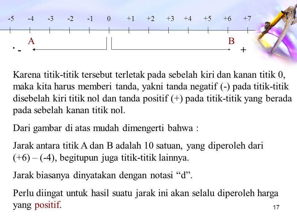 17. -4-3-20+1+2+3 AB +4+5+6+7-5 +- Karena titik-titik tersebut terletak pada sebelah kiri dan kanan titik 0, maka kita harus memberi tanda, yakni tand