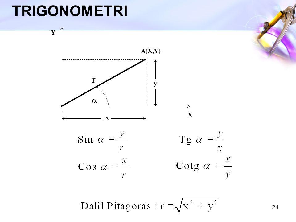 24 TRIGONOMETRI A(X,Y) X Y r  x y