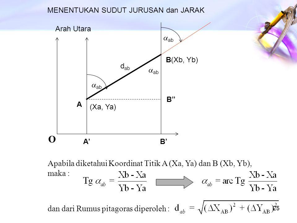 """25 MENENTUKAN SUDUT JURUSAN dan JARAK A B O  ab d ab B' B"""" A' Arah Utara  ab (Xb, Yb) (Xa, Ya) Apabila diketahui Koordinat Titik A (Xa, Ya) dan B (X"""