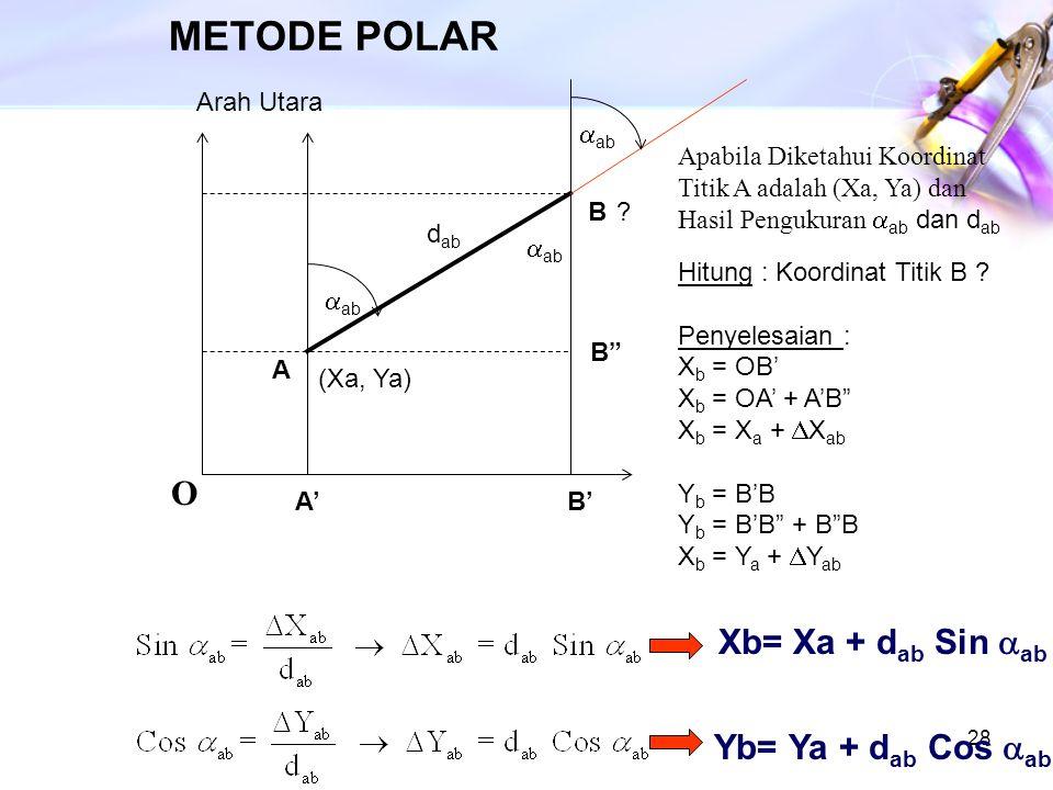 """28 METODE POLAR A B O  ab d ab B' B"""" A' Arah Utara  ab ? (Xa, Ya) Apabila Diketahui Koordinat Titik A adalah (Xa, Ya) dan Hasil Pengukuran  ab dan"""