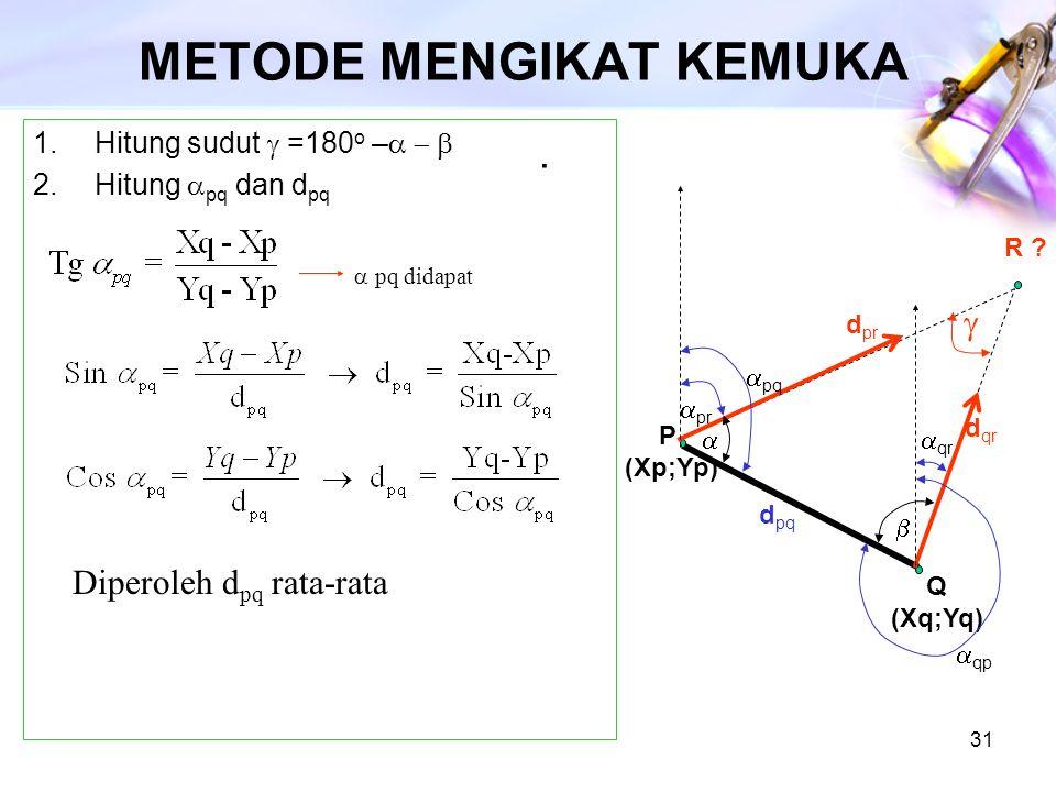 31 METODE MENGIKAT KEMUKA 1.Hitung sudut  =180 o –  2.Hitung  pq  dan d pq. R ? P (Xp;Yp) Q (Xq;Yq) d pq d pr d qr     pr  pq  qr  qp