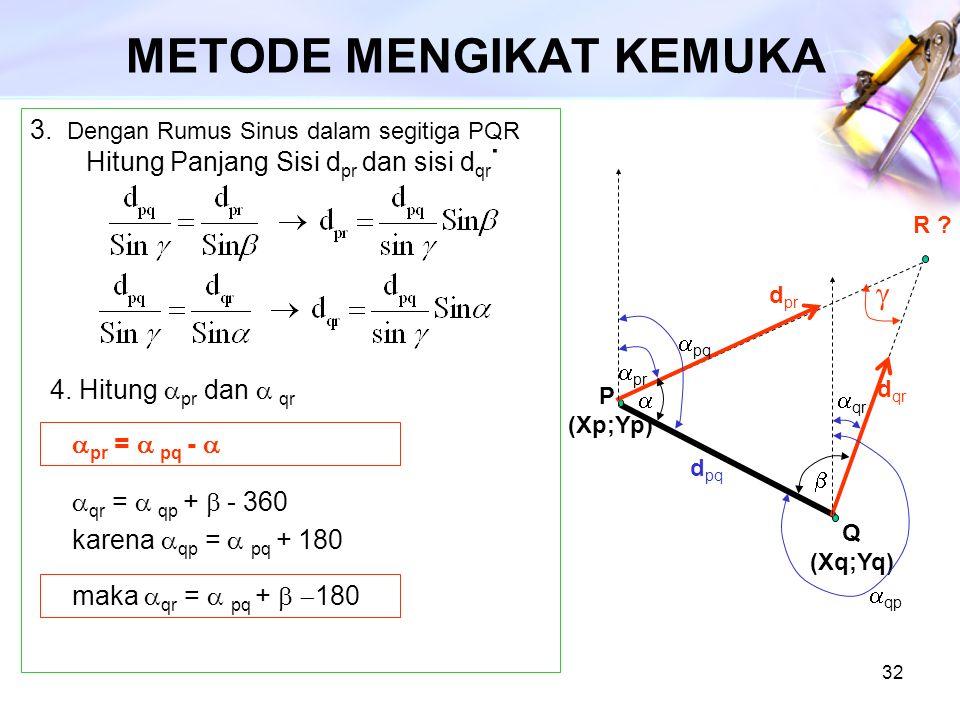 32 METODE MENGIKAT KEMUKA 3. Dengan Rumus Sinus dalam segitiga PQR Hitung Panjang Sisi d pr dan sisi d qr. R ? P (Xp;Yp) Q (Xq;Yq) d pq d pr d qr  