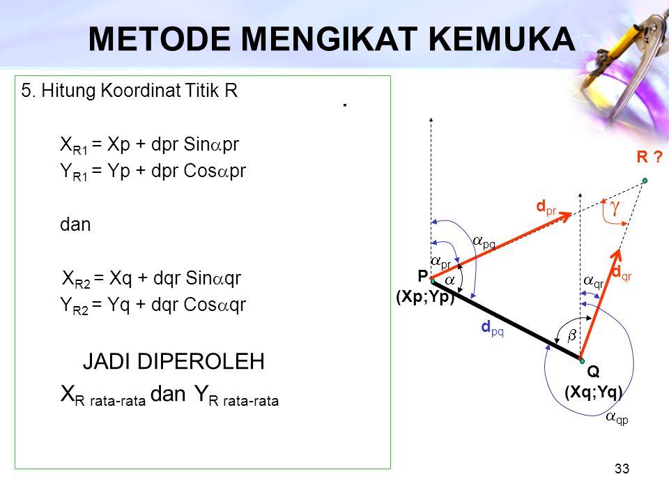 33 METODE MENGIKAT KEMUKA 5. Hitung Koordinat Titik R X R1 = Xp + dpr Sin  pr Y R1 = Yp + dpr Cos  pr dan X R2 = Xq + dqr Sin  qr Y R2 = Yq + dqr C