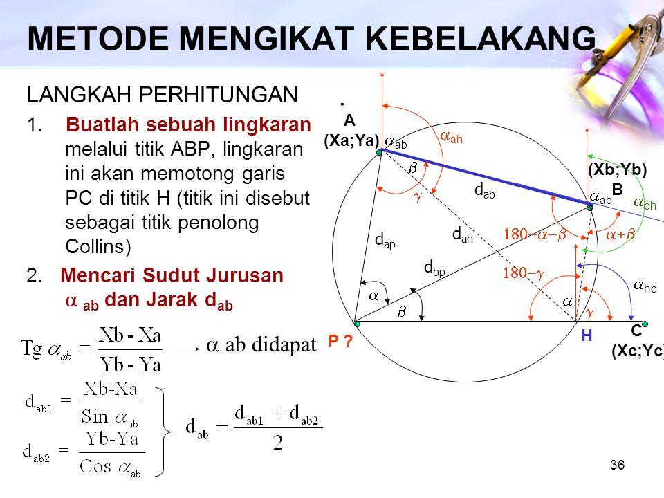 36 METODE MENGIKAT KEBELAKANG LANGKAH PERHITUNGAN 1. Buatlah sebuah lingkaran melalui titik ABP, lingkaran ini akan memotong garis PC di titik H (titi