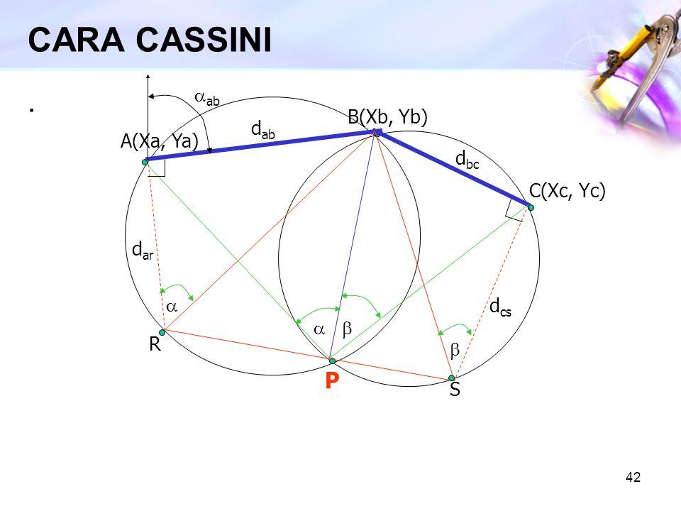 42 CARA CASSINI. A(Xa, Ya) P R S B(Xb, Yb) C(Xc, Yc)    d ar d ab d bc d cs  ab