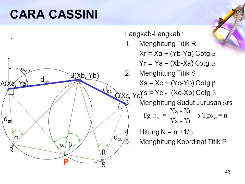 43 CARA CASSINI. C(Xc, Yc) A(Xa, Ya) P R S B(Xb, Yb)    d ar d ab d bc d cs  ab Langkah-Langkah : 1.Menghitung Titik R Xr = Xa + (Yb-Ya) Cotg  Y