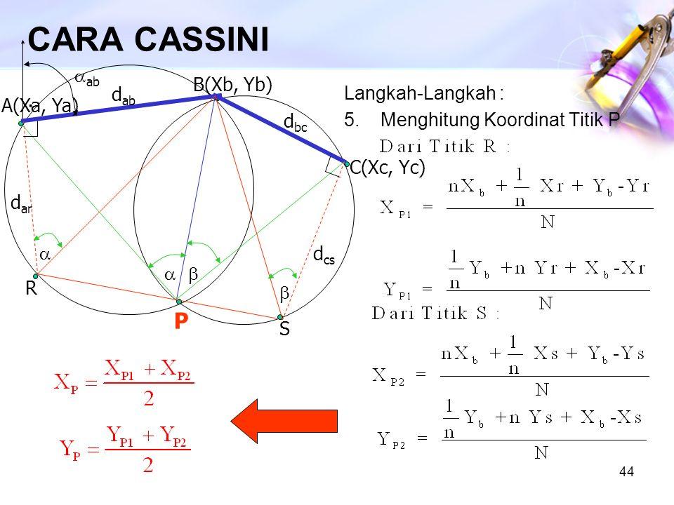 44 CARA CASSINI. C(Xc, Yc) A(Xa, Ya) P R S B(Xb, Yb)    d ar d ab d bc d cs  ab Langkah-Langkah : 5. Menghitung Koordinat Titik P