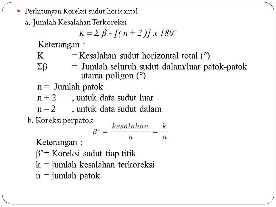 Perhitungan Koreksi sudut horisontal a. Jumlah Kesalahan Terkoreksi K = Σ β - [( n ± 2 )] x 180° Keterangan : K = Kesalahan sudut horizontal total (°)