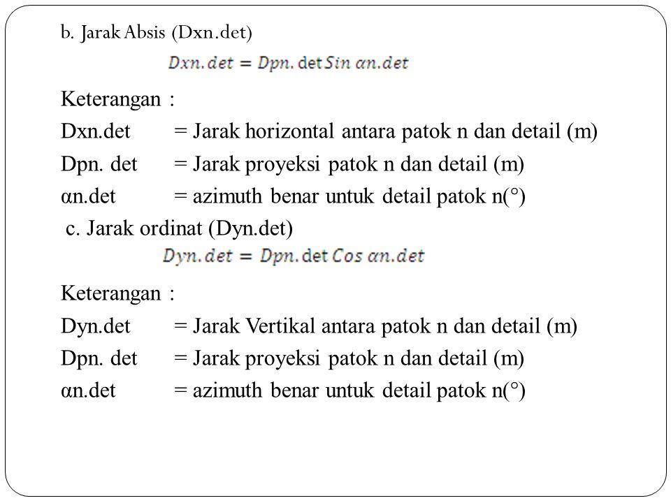 b. Jarak Absis (Dxn.det) Keterangan : Dxn.det= Jarak horizontal antara patok n dan detail (m) Dpn. det= Jarak proyeksi patok n dan detail (m) αn.det=